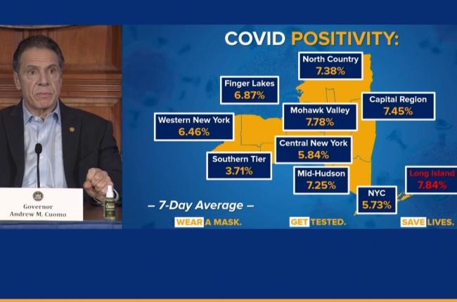 La región de Long Island da salto preocupante en cifras de COVID-19, dice Cuomo; El mandatario advierte que el repunte de fin de año no fue la segunda ola y que ésta llegaría en marzo